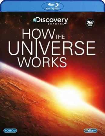 Как устроена Вселенная / How the Universe Works [2010-2015]
